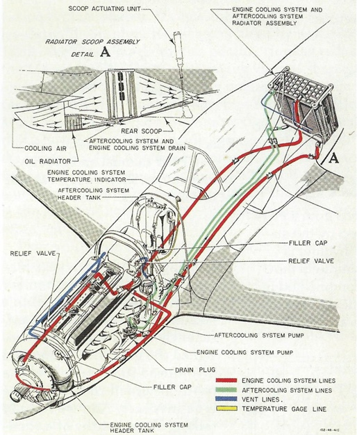 harrison division in world war two P -51D Engine  P-51 Mustang Information F-18 Engine Diagram P-51 Engine Car